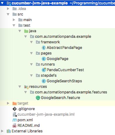 Java | Automation Panda